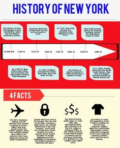 Piktochart infographics