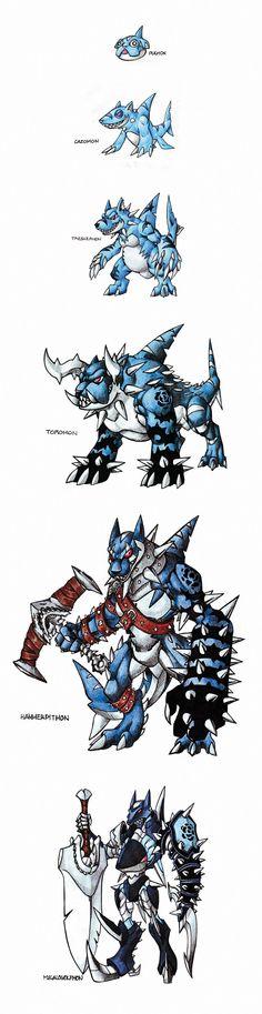 Ejemplo de Digimon Lobo