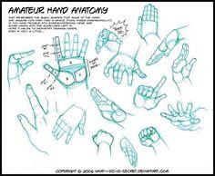 GABARITO DE MÃOS.   desenhos de mãos etécnicasde como cria-las.