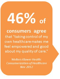 """46% of consumers agree that """"taking control of my own healthcare makes me feel empowered and good about my quality of care."""""""