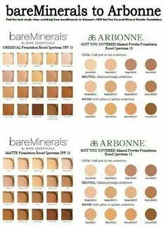 Got You Covered Mineral Powder Foundation Pure safe beneficial - Arbonne