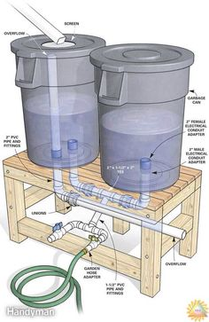 DIY Rain barrel irrigation Collect your own rain water