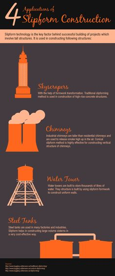Description: Slipform Construction technique plays an important role in the construction of tall structures like sky scrapers, chimneys, water towers and steel tanks. There are three main types of slip form technique: traditional, conical and gantry. The above infograph shows how slipform technique is used in the construction of various structures.