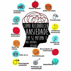 Ansiedade Over Thinking, Anxiety, Psicologia