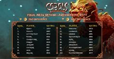 Aquamarine Riot Week 4 Results click to enlarge Battle, War