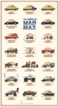 The Evolution of #MadMax Vehicles by artist Chris Hebert: http://chebert.ca/