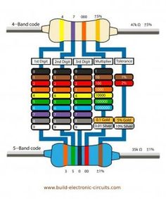 component wire colour coding color codes electric vintage rh pinterest com