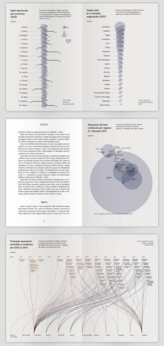 infographics, information design, visual communication, data visualization… Information Visualization, Data Visualization, Information Design, Information Graphics, Bubble Diagram, Data Modeling, Book Presentation, Data Table, Graphic Design Resume