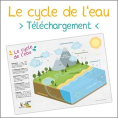 Affiche cycle de l'eau – Le blog SavoirsPlus Le Cycle De Leau, Montessori Education, Home Schooling, Pre School, Homeschool, Crafts For Kids, Coding, Animation, Blog