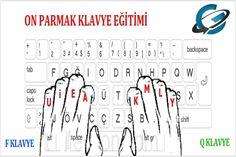 10 Parmak Klavye Programı İndir (Gezginler / Q ve F )