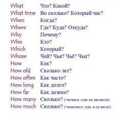 Визуальный английский | English