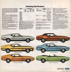 Ford 1971 Mustang Sa Mustang Gt 350, 1971 Ford Mustang, Mustang Cars, Car Posters, Hot Cars, Cars Motorcycles, Muscle Cars, Vintage Cars, Dream Cars