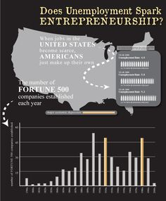 When jobs in the United States become scarce, Americans just make up their own.