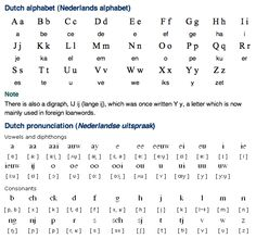 Dutch language, alphabet and pronunciation Dutch Phrases, Dutch Words, Dutch Language, Language Study, Learn Dutch, Learn French, Italian Alphabet, Dutch Netherlands, Holland