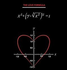 Mathematic equation  of Love