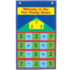 Fact Families Pocket Chart™