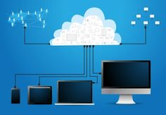 Five Cloud Storage Services Revisited