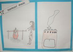 Elektrický sporák - vynálezy ulehčující domácí práce