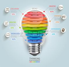 Pensamento empresarial cronograma Ampola com  Banco de Imagens