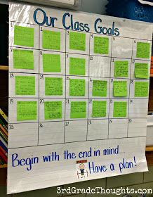 3rd Grade Thoughts: Working on Weekly Class SMART Goals