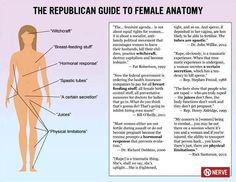the republican guide to female anatomy