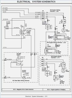 wiring diagram for john deere gator 4x2 – the wiring diagram john deere  equipment, diy