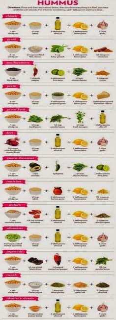 Clean Eating Hummus Recipes