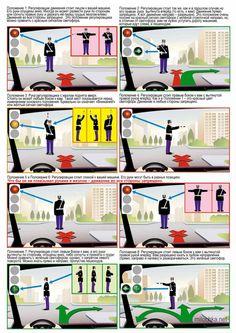 ПДД правила дорожного движения регулировщик в картинках Driving Tips, Car Hacks, Vacuum Tube, Philippines, Coaching, Survival, Knowledge, Education, Instagram
