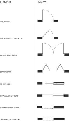 Floor Plan Door Swing Door Window Floor Plan Symbols Em 2019 Desenhos De Design Elements Windows And Doors Revitcity Com Door Swing With Different Angles In Floor Plans Floor Architecture Symbols, Concept Architecture, Architecture Design, Interior Architecture Drawing, Architecture Student, Windows Architecture, Architecture Diagrams, The Plan, How To Plan