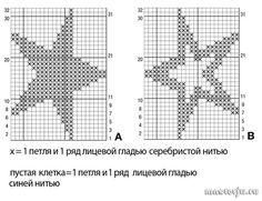 схема звезды: 80 тис. зображень знайдено в Яндекс.Зображеннях