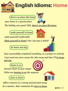 Common Idioms about the House and Home in English 3/3