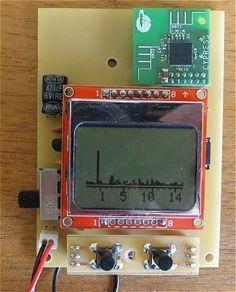 The Many Types Of Radio Controlled Hobbies – Radio Control Arduino Wifi, Arduino Programming, Diy Electronics, Electronics Projects, Cnc Software, Rasberry Pi, Spectrum Analyzer, Ham Radio, Fun Projects