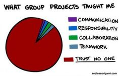 the truth about group projects.