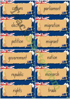 Grade 6 History Word Wall Vocabulary - Australian Federation | Teaching Resources - Teach Starter
