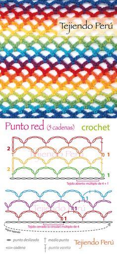 Crochet: diagrama del punto red de 5 cadenas en tejido abierto y en tejido cerrado o circular! ༺✿ƬⱤღ  https://www.pinterest.com/teretegui/✿༻