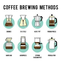 Coffee Icon Icons from GraphicRiver - Coffee Icon - Ideas of Coffee Icon - Coffee brewing methods icons set different ways vector Coffee Icon Ideas of Coffee Icon Coffee brewing methods icons set different ways vector Coffee World, Coffee Is Life, Coffee Type, Coffee Latte, Best Coffee, Iced Coffee, Coffee Brewing Methods, Coffee Guide, Coffee Icon