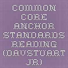Common Core Anchor standards - reading