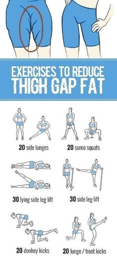 8 simple moves to get rid of thigh gap fat – health and fitness Fitness Workouts, Gym Workout Tips, Fitness Workout For Women, At Home Workout Plan, Easy Workouts, Workout Routines, Workout Exercises, Workout Plans, Woman Workout