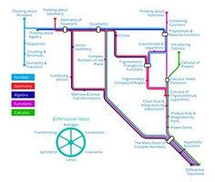 Tube map for A-level maths aims to drive smart thinking | Science | The Guardian