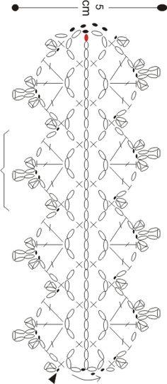 Crochet lace strip / tape / ribbon: diagram ~~ *schema