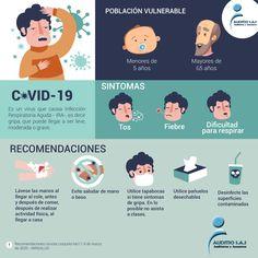 Recomendaciones COVID-19 #covid-19 #coronavirus #recomendacionescoronavirus #recomendacionescovid-19colegios #auditiosas Peanuts Comics, Flu