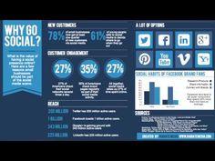 Social Media Marketing Trends for 2014 - http://www.highpa20s.com/link-building/social-media-marketing-trends-for-2014/