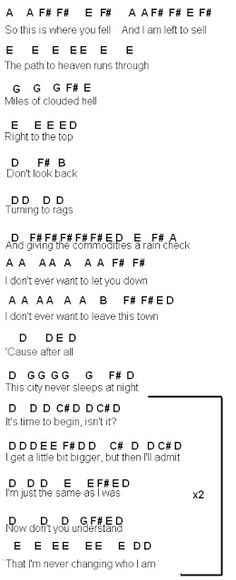 Imagine Dragons Flute Sheet Music