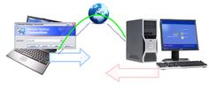 Remote Desktop Printing Over Net - An Easy Method to Discuss a Laser printer Via Net