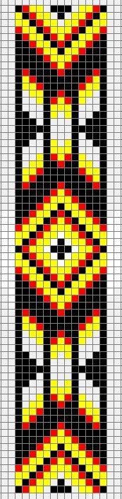 6d8a3e9e1d06a00165b0ded33dab18a0.jpg 173×706 pixels