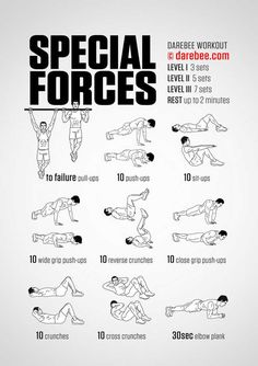 Some upper body and arms workouts -  post