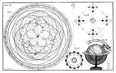 The geocentric model