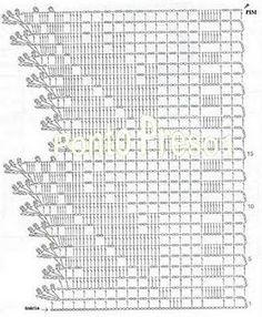 Home Decor Crochet Patterns Part 142 - Beautiful Crochet Patterns and Knitting Patterns Crochet Boarders, Crochet Edging Patterns, Filet Crochet Charts, Crochet Lace Edging, Crochet Diagram, Irish Crochet, Crochet Designs, Crochet Doilies, Crochet Flowers