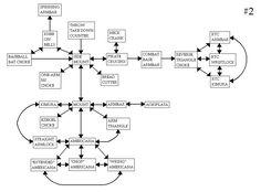 BJJ Flow Chart 002A