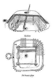 HOW TO MAKE A MUD HUT  Typology of Mud Huts